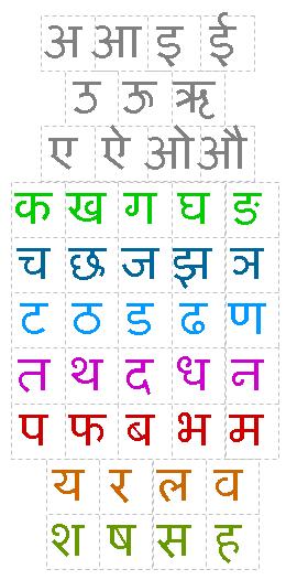 NagariAlphabet